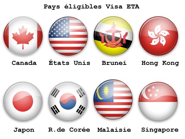 Pays admissibles Visa Australie ETA