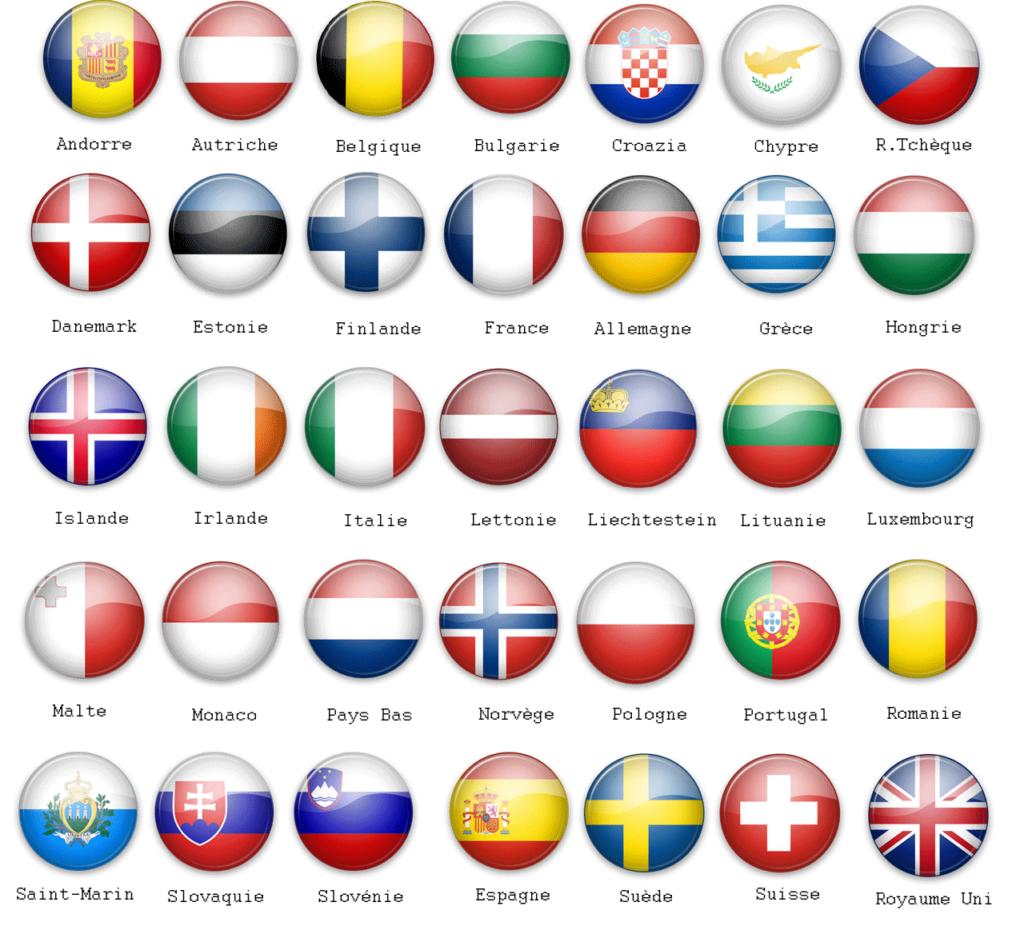 Pays admissibles Visa Australie eVisitor